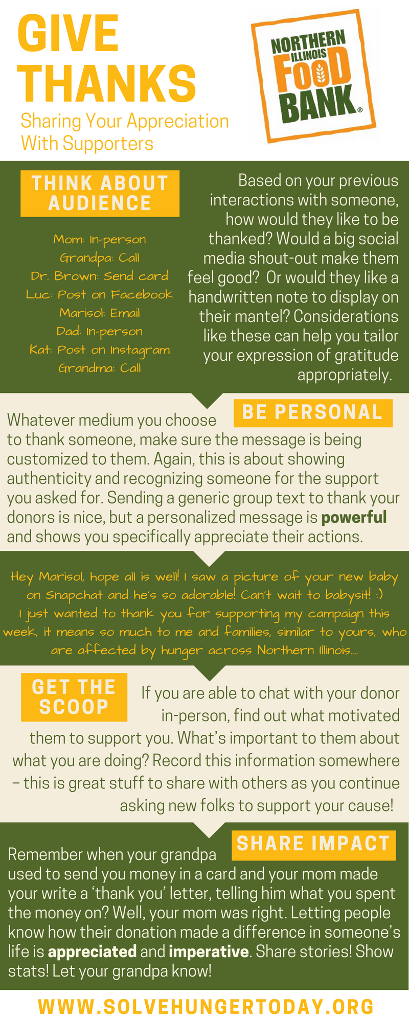 Give Thanks Infographic